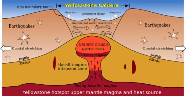 Supervolcano_eruption