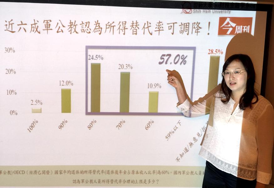 64.7_%e7%9a%84%e4%ba%ba%e6%93%94%e5%bf%83%e5%8f%b0%e7%81%a3%e5%b9%b4%e9%87%91%e7%a0%b4%e7%94%a2_%e5%8f%b0%e7%81%a3%e5%b8%8c%e8%87%98%e5%8c%96(%e5%9c%8b%e5%bc%b7)