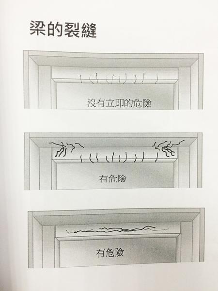 樑柱的裂縫,若是直向細小的裂縫屬正常,但發現是橫向劈裂的裂縫,這就要注意了。(photo by 張國鎮)