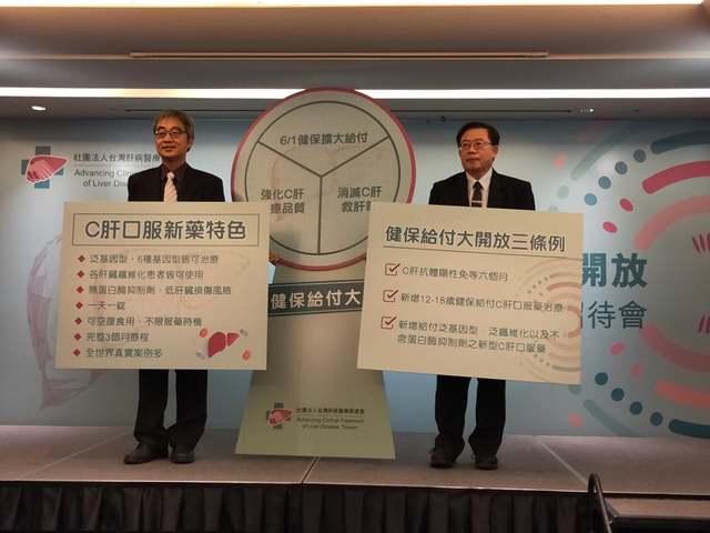 健保增給付範圍 納入C肝口服藥
