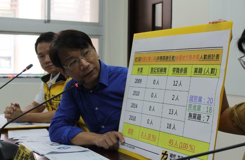 徐永明指出近年各黨帶職參選共45人。(Photo by 吳婉瑜/台灣醒報)