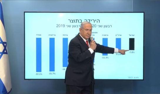 %e4%bb%a5%e8%89%b2%e5%88%97%e7%b8%bd%e7%90%86%e7%b4%8d%e5%9d%a6%e9%9b%85%e8%83%a1%e5%ae%a3%e5%b8%8318%e6%97%a5%e4%b8%8b%e5%8d%88%e9%96%8b%e5%a7%8b%ef%bc%8c%e7%8c%b6%e5%a4%aa%e7%af%80%e6%9c%9f%e5%b0%81%e5%9f%8e3%e5%91%a8%e3%80%82%e5%9c%96%e7%82%ba%e4%bb%96%e5%bc%b7%e8%aa%bf%e4%bb%a5%e8%89%b2%e5%88%97%e7%b6%93%e6%bf%9f%e8%a1%b0%e9%80%80%e6%b2%92%e6%9c%89%e4%bb%96%e5%9c%8b%e5%9a%b4%e9%87%8d%e3%80%82%ef%bc%88photo_by_%e4%bb%a5%e8%89%b2%e5%88%97%e7%b8%bd%e7%90%86%e7%9b%b4%e6%92%ad%e7%95%ab%e9%9d%a2%ef%bc%89